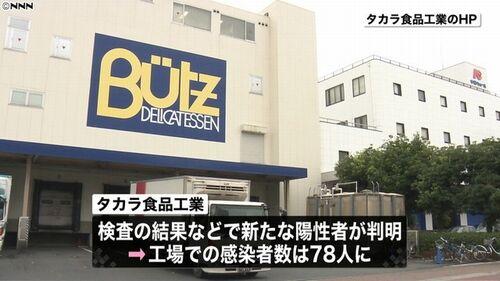 【江戸川コロナ】サンドイッチの「タカラ食品工業」でクラスター 78人感染=消毒し再開へ