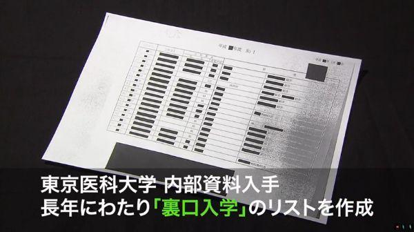 【東京医大不正入試】官邸が「裏口入学リスト」回収、政界に波及か=特捜部「三流省庁の局長レベルでは終わらせない」