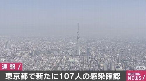 【危機管理能力0】東京新感染107人 緊急事態宣言解除後、最多更新=小池都知事緊急会見へ