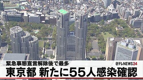 【東京コロナ55】人材派遣会社で職場クラスター16人感染…菅官房長官「積極的に検査受けた結果」