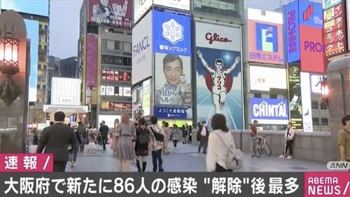 【GoToパンデミック】大阪コロナ新規感染者86人、うち感染経路不明46人 宣言解除後最多=休業要請を検討か