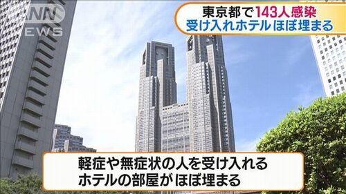 【東京コロナ】感染者受け入れホテルほぼ満杯 都「無症状の人は自宅療養を」