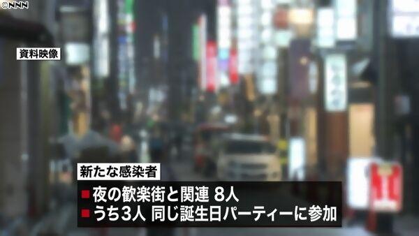 【東京感染】誕生日パーティーでクラスター 若者20人~30人参加