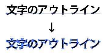 文字のアウトライン