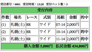 札幌8R的中馬券