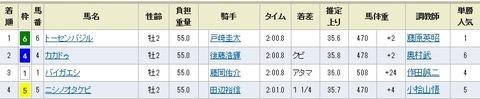 葉牡丹賞成績表