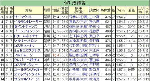 Baidu IME_2014-9-25_8-56-34