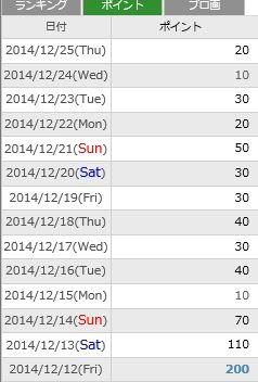 Baidu IME_2014-12-25_23-18-34