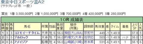 Baidu IME_2014-9-25_7-55-51