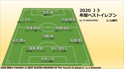 best XI(U-23)