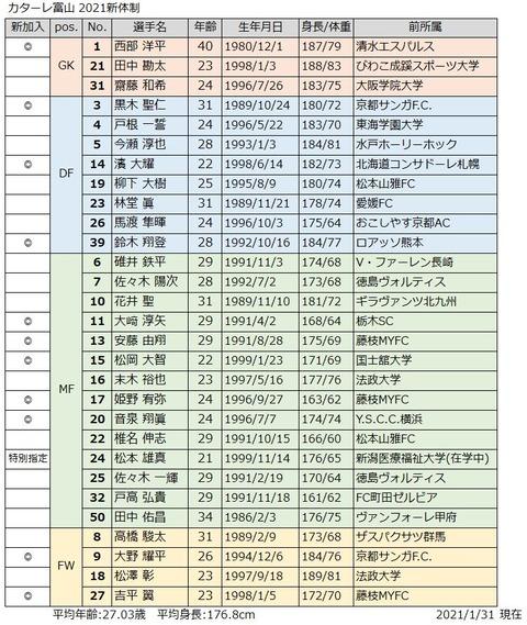 2021新体制_富山