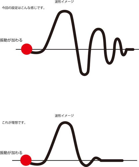 波形イメージ