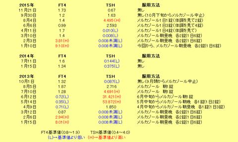 base_201511