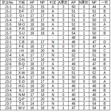 DK26_J_result