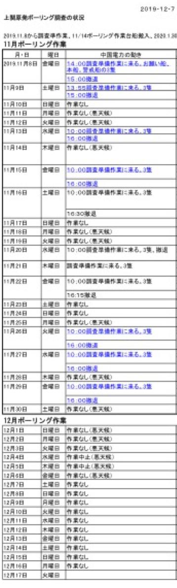 201911.-12ボーリング調査作業