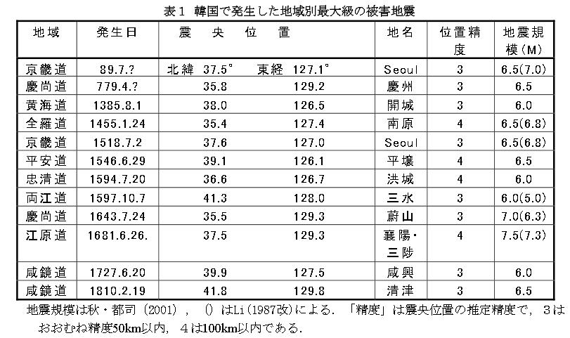 http://livedoor.blogimg.jp/gensen_2ch/imgs/5/e/5efea5de.png