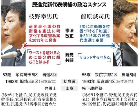 20170729-00000082-asahi-000-1-view