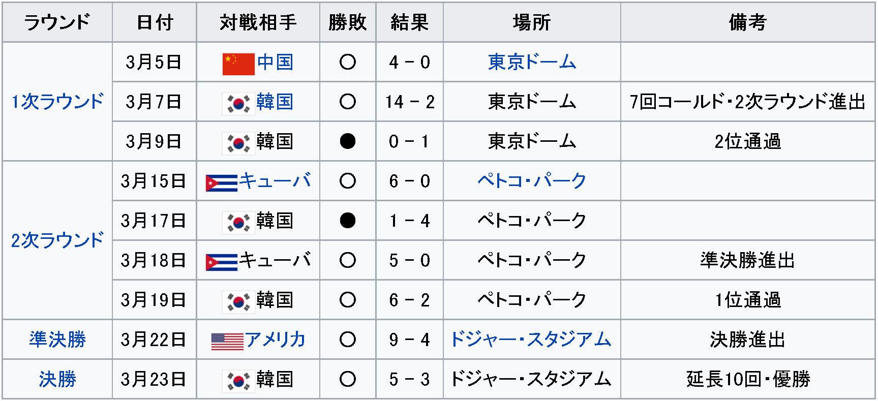 http://livedoor.blogimg.jp/gensen_2ch/imgs/7/6/76aba972.jpg