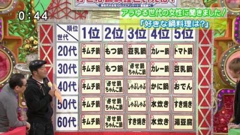 20110218010836443