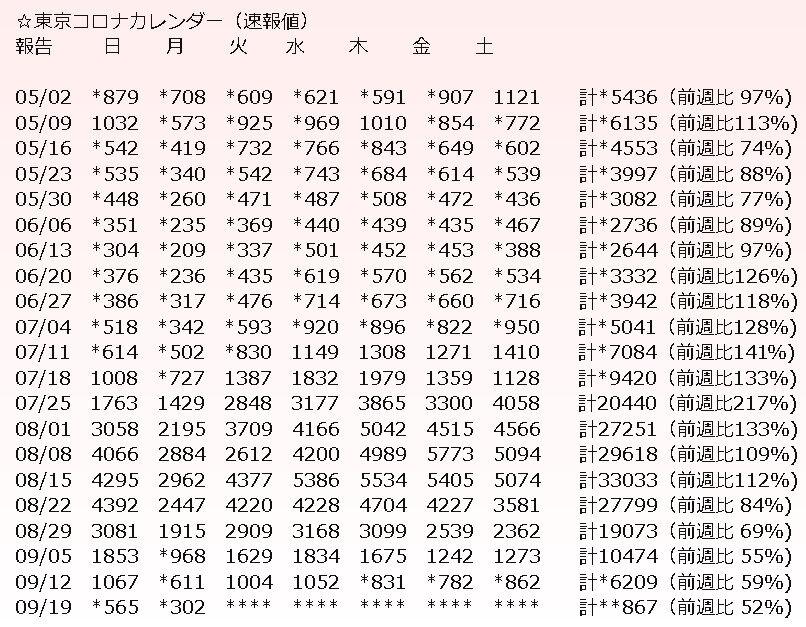 bandicam 2021-09-20 16-54-34-181