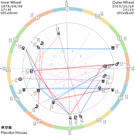 chart_197904081745_202010192024