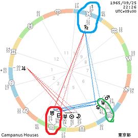 chart_196509252226