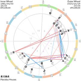 chart_198104031500_202010192004 (1)