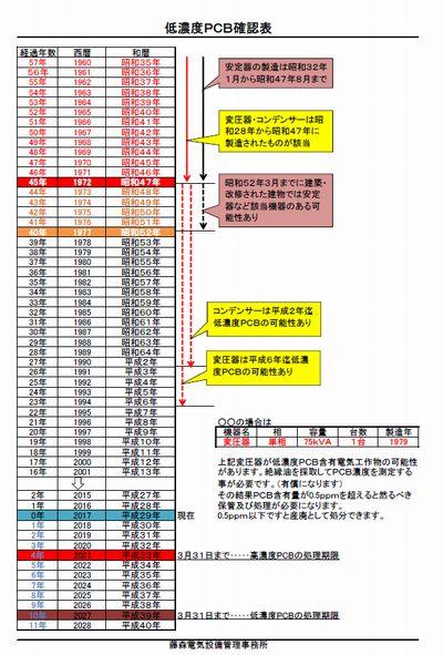 低濃度PCB確認表