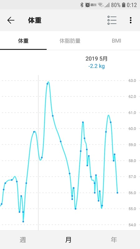 Screenshot_20190522-001254_Health Mate