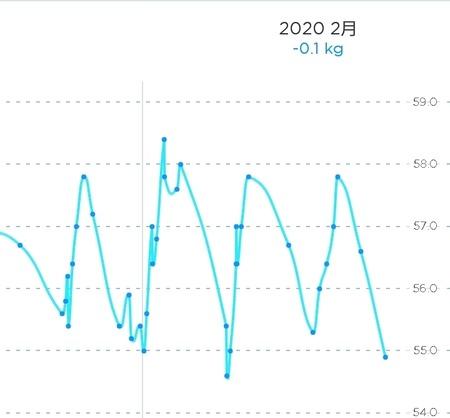 Screenshot_20200221-013153_Health Mate