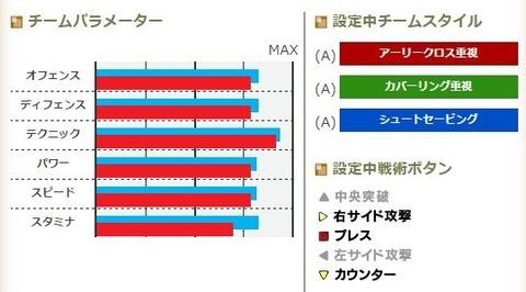 チームグラフ - 比較