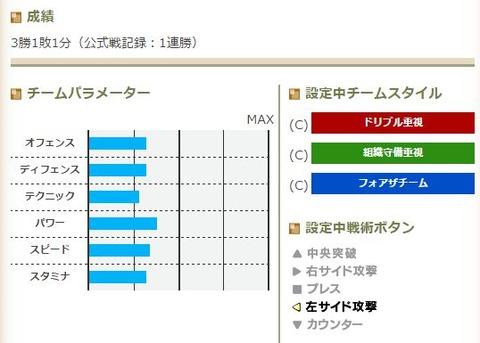 ピエーリ_チームグラフ