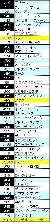1314v2未開封1箱目