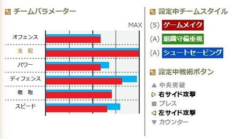 チームグラフ_比較