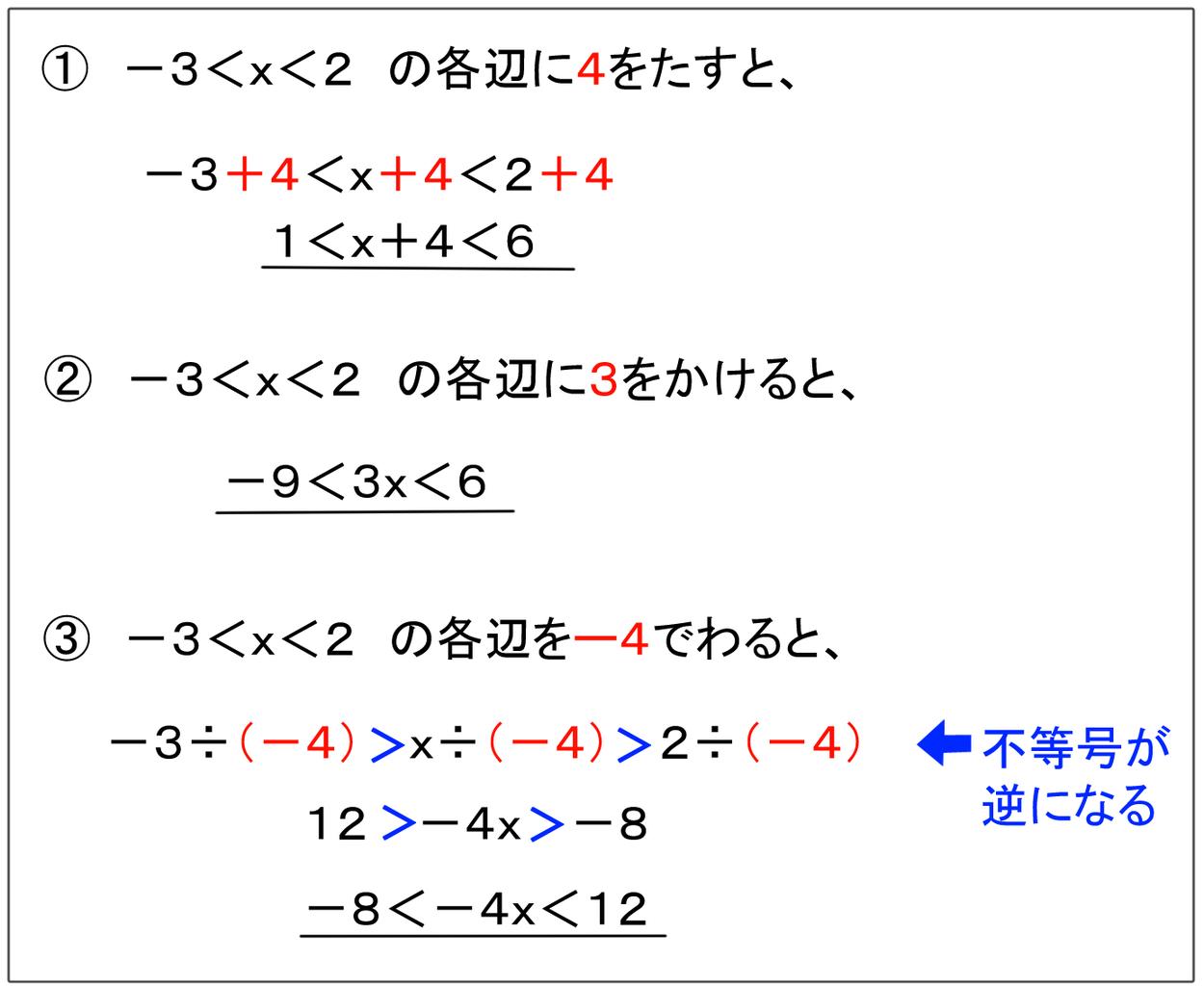 バカでもわかる 中学数学 不等式