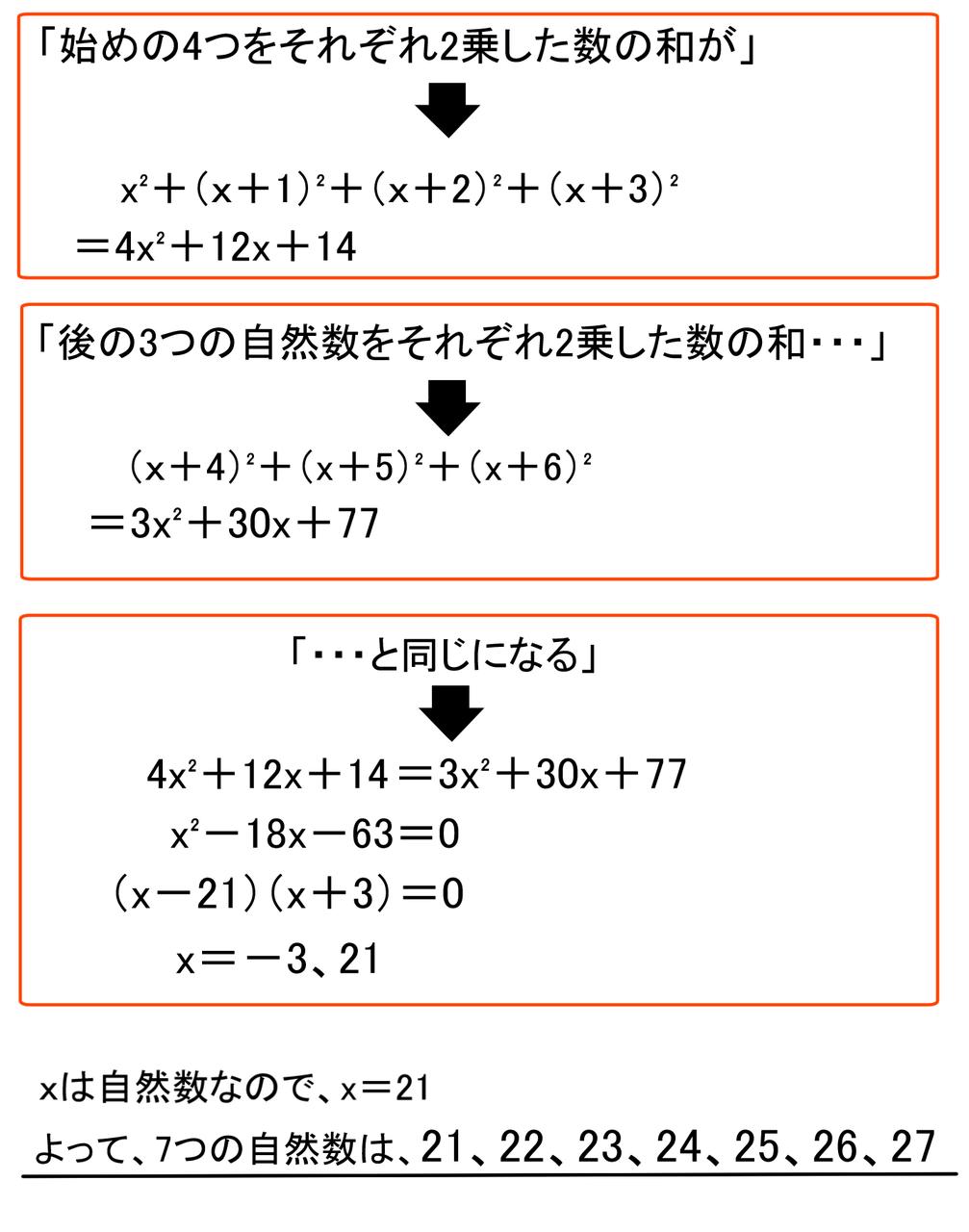 連続した7つの自然数の問題解説