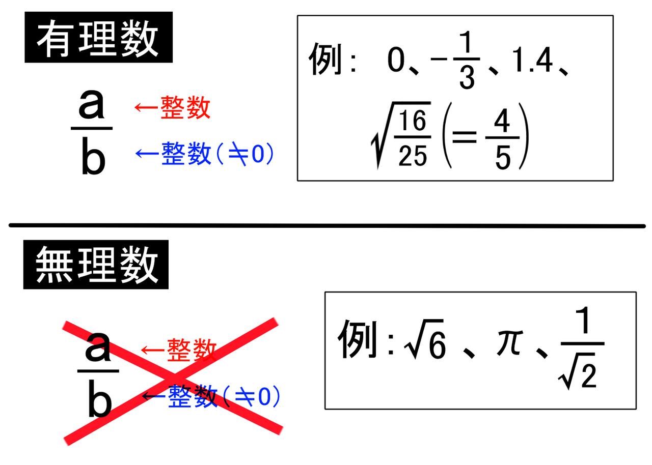 バカでもわかる!!中学数学 : ...
