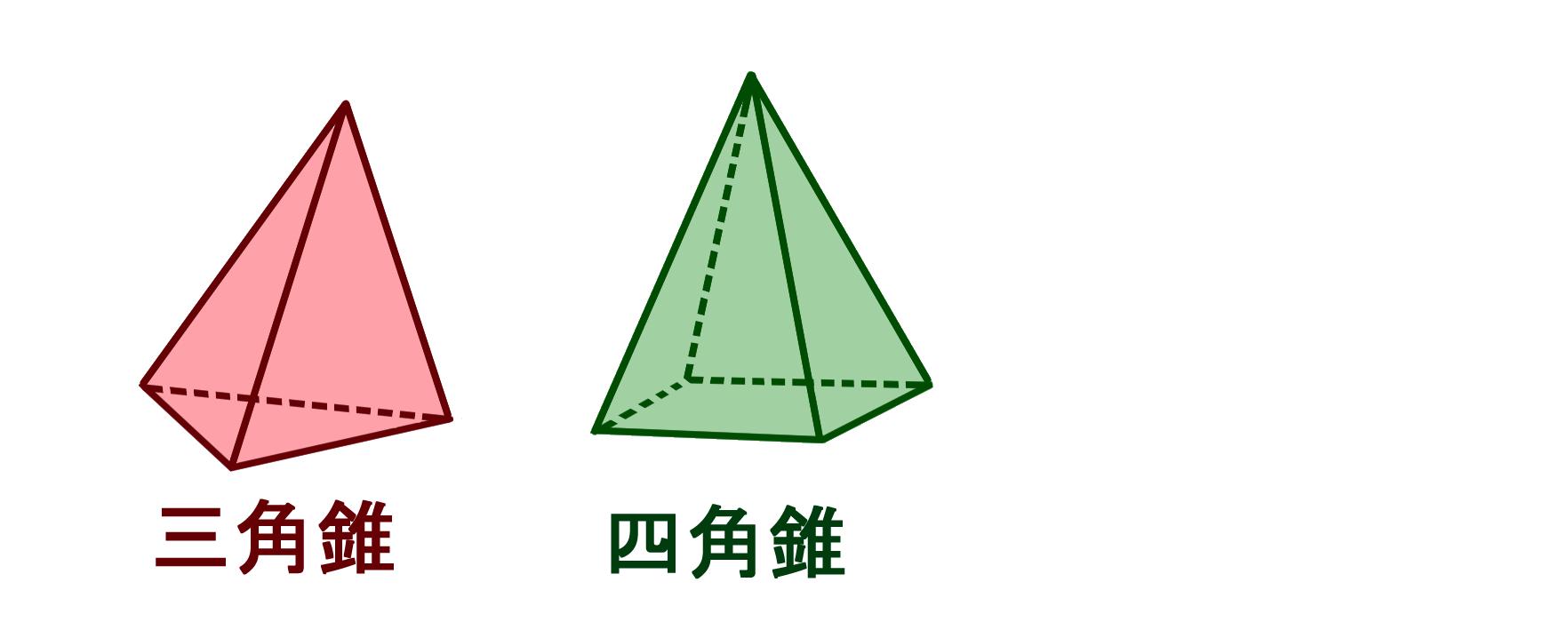 展開 図 角錐 四