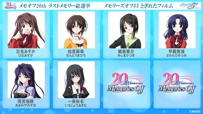 mo20th総選挙_5th