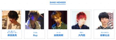 バンドメンバー画像
