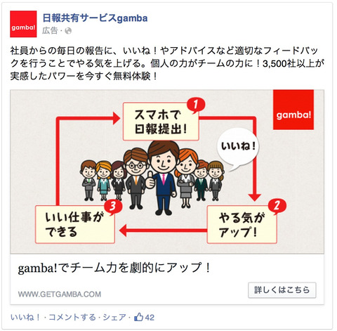 Facebook広告サンプル1