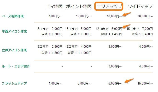 イラストマップ料金表