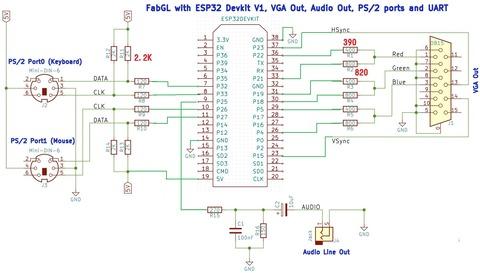ESP32_VGA