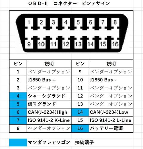 odb2-pin3