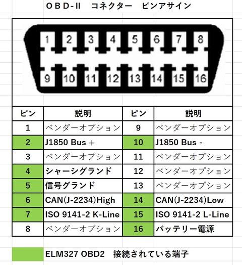 odb2-pin2