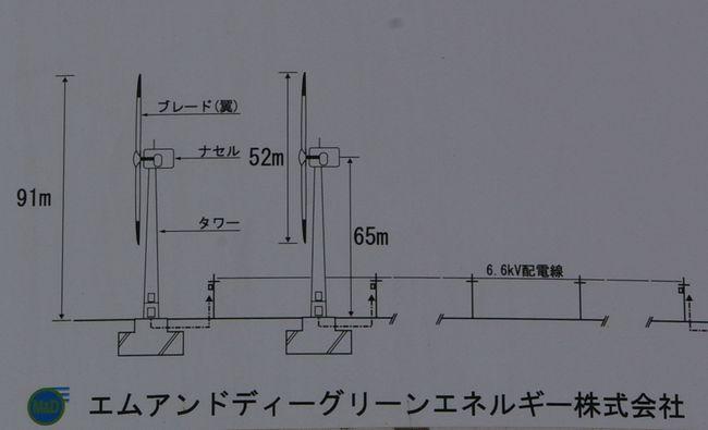 風力発電システム図