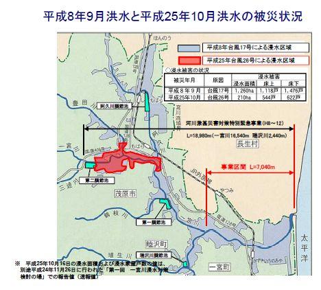 洪水被害(千葉県)
