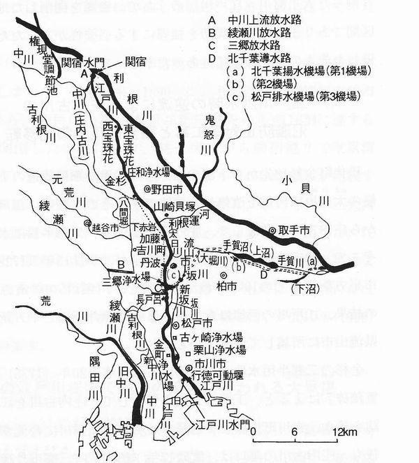 江戸川水系図