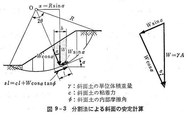 6dc3659d