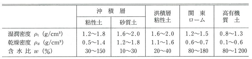 20091110152759_00001